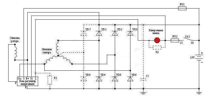 Принцип работы lt b gt генератора lt b gt переменного тока lt b gt автомобиля lt b gt.